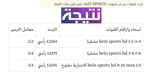 صورة تردد قناة irib tv3 على النايل سات , تردد القناه الايرانية الرياضيه