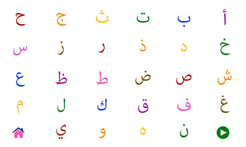 صورة حروف الهجاء العربية , تعليم الحروف بكل سهوله