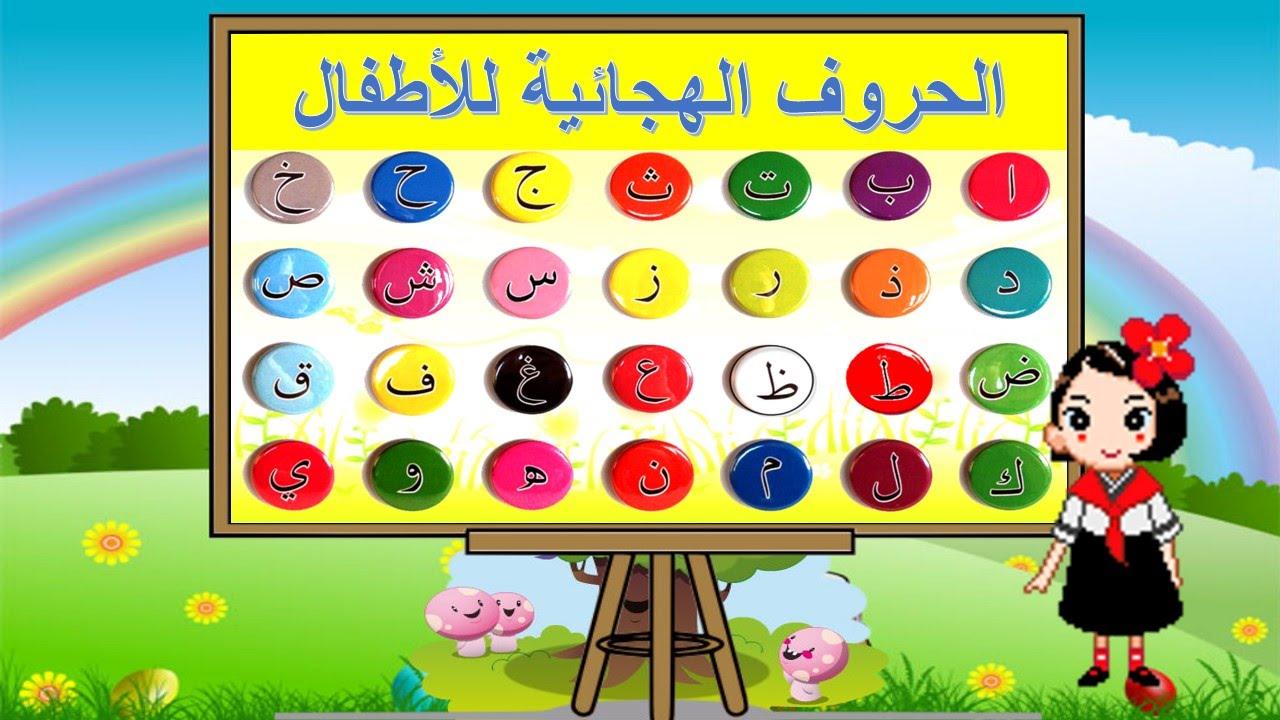 صورة الحروف الهجائية بالصور للاطفال , الابجدية في صور علمي طفلك بسهولة وذكاء