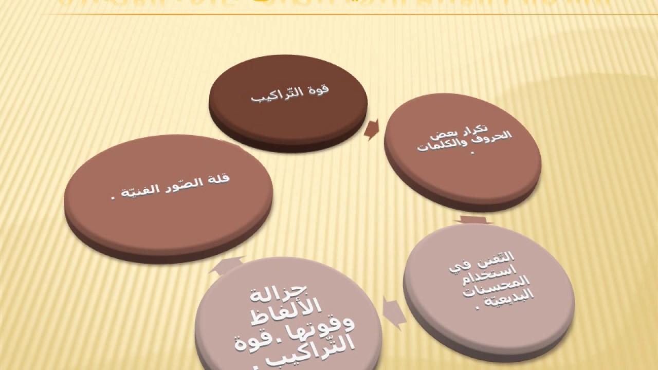 صورة شرح قصيدة فتح عمورية , معانى قصيدة فتح عموريه 2202 1