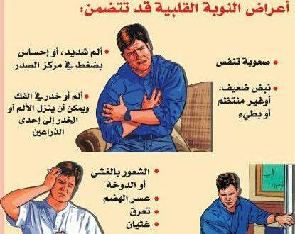 صورة اسباب الام القلب , العوامل التى تؤدى لالام فى القلب