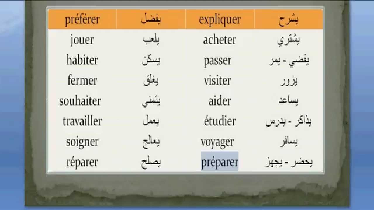 صورة طريقة تعلم اللغة الفرنسية , ملاحظات مهمة تساعدك في تعلم الفرنسية