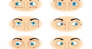 كيفية تقوية النظر , عادة خطيرة لا تفعلها لعينك